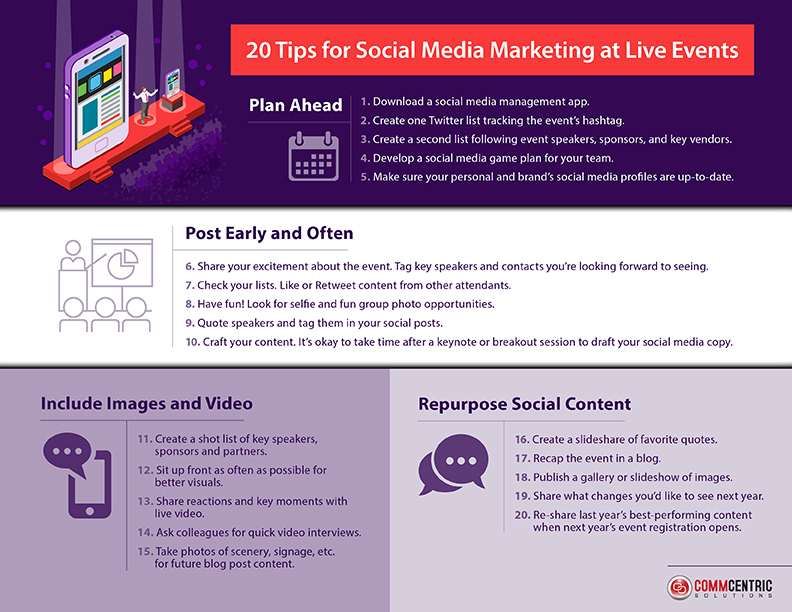 Infographic: 20 Tips for Social Media Marketing at Live Events